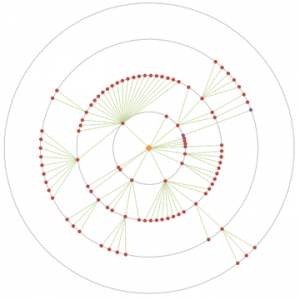 Draw a circle in an excel chart tm consulting blog figure ccuart Images